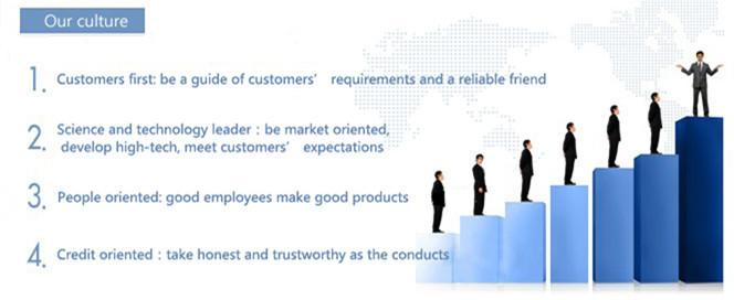 Sinoart enterprise content manager system   Sinoart CMS